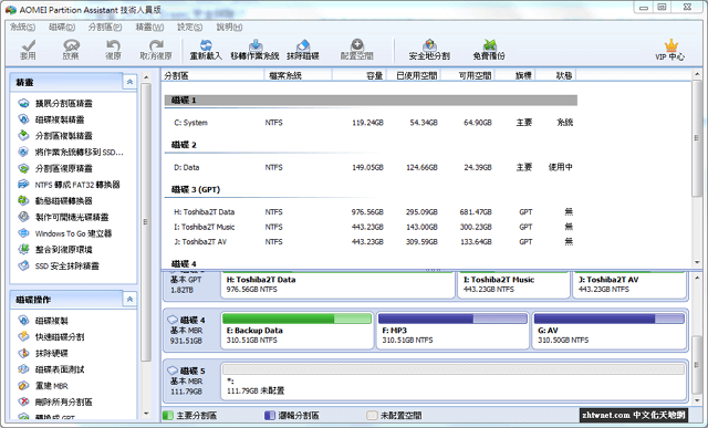 利用 AOMEI Partition Assistant 的 Secure Erase 安全抹除功能解決 SSD 固態硬碟掉速問題
