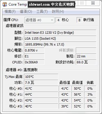 Core Temp 1.15.1 中文版 – CPU 溫度監控軟體