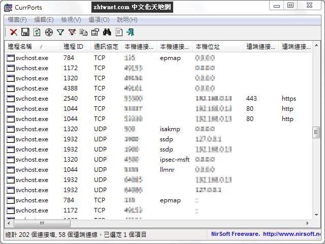 CurrPorts 2.60 免安裝中文版 – 網路連線連接埠監控工具