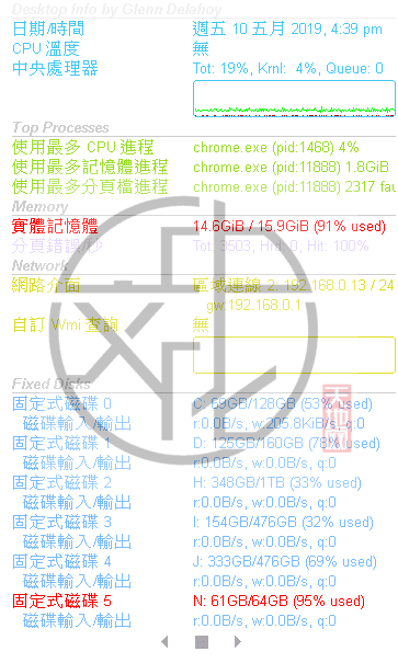 Desktop Info 2.6 免安裝中文版 – 桌面顯示系統資訊