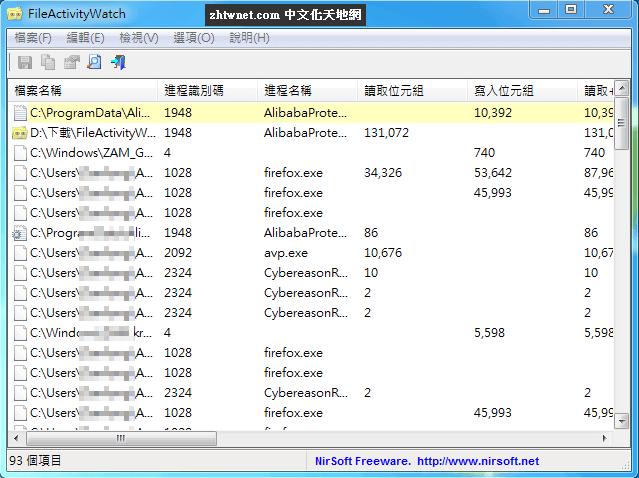 FileActivityWatch 1.60 免安裝中文版 – Windows系統中讀取/寫入操作監控工具