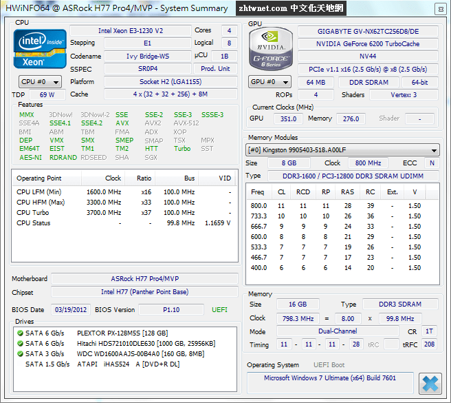 HWiNFO 6.28 免安裝版 – 免費的電腦硬體規格分析檢測工具