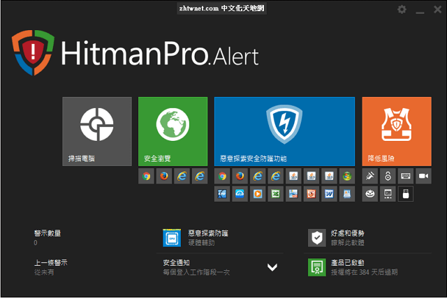 預防勒索軟體勒索的工具 – HitmanPro.Alert 中文版