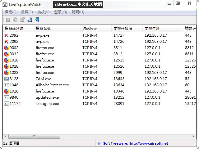 顯示系統中所有TCP和UDP活動的即時資訊 – LiveTcpUdpWatch 免安裝中文版