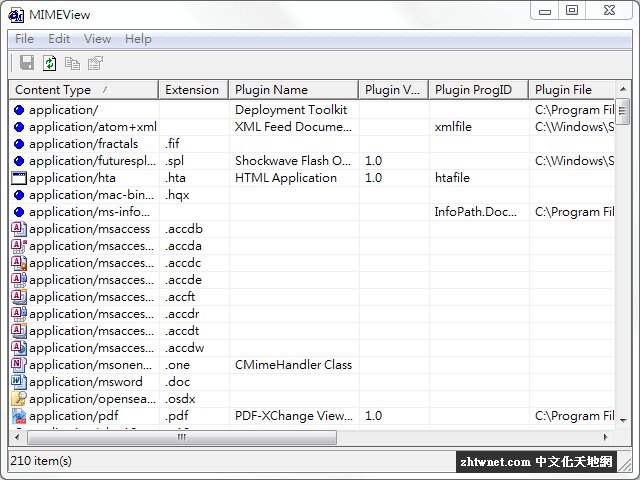 MIMEView 免安裝版 – 顯示系統 MIME 類型清單