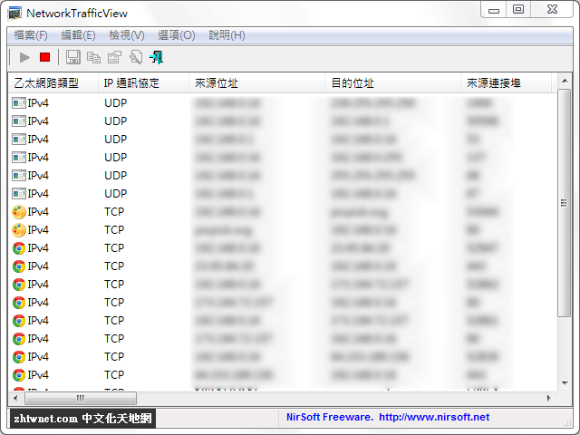 NetworkTrafficView 免安裝中文版