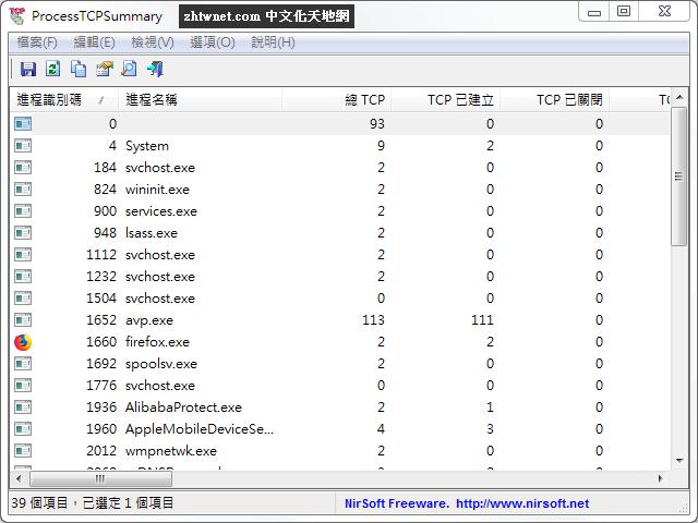 TCP/UDP 監控工具 – ProcessTCPSummary 免安裝中文版