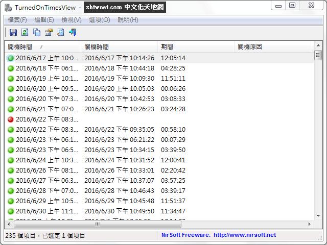 電腦開/關機時間查詢工具 – TurnedOnTimesView 1.42 免安裝中文版